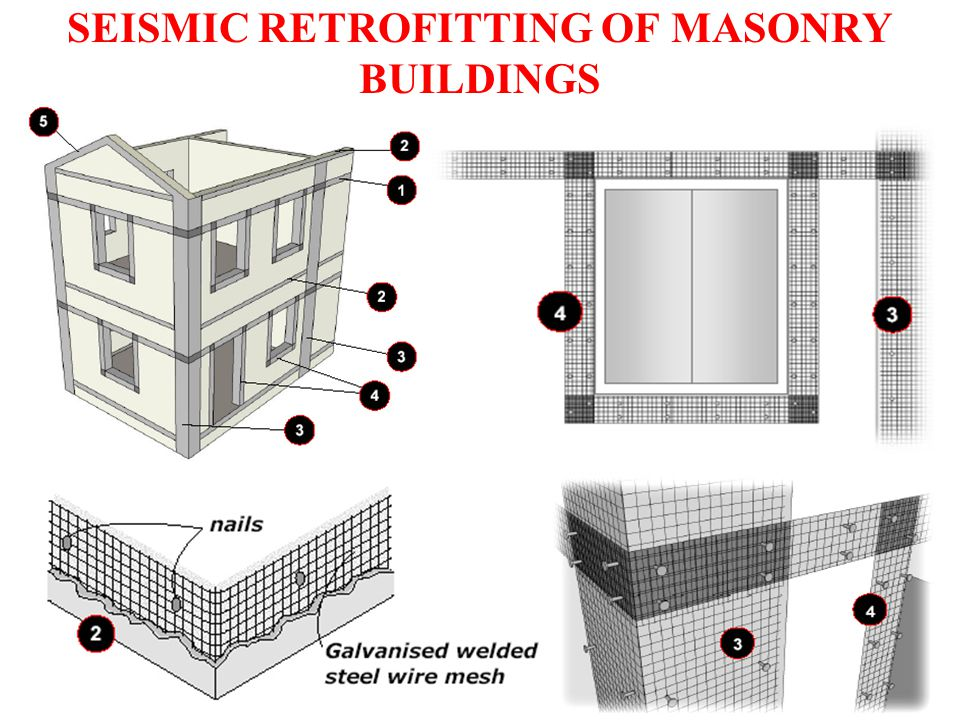 SEISMIC RETROFITTING OF MASONRY BUILDINGS