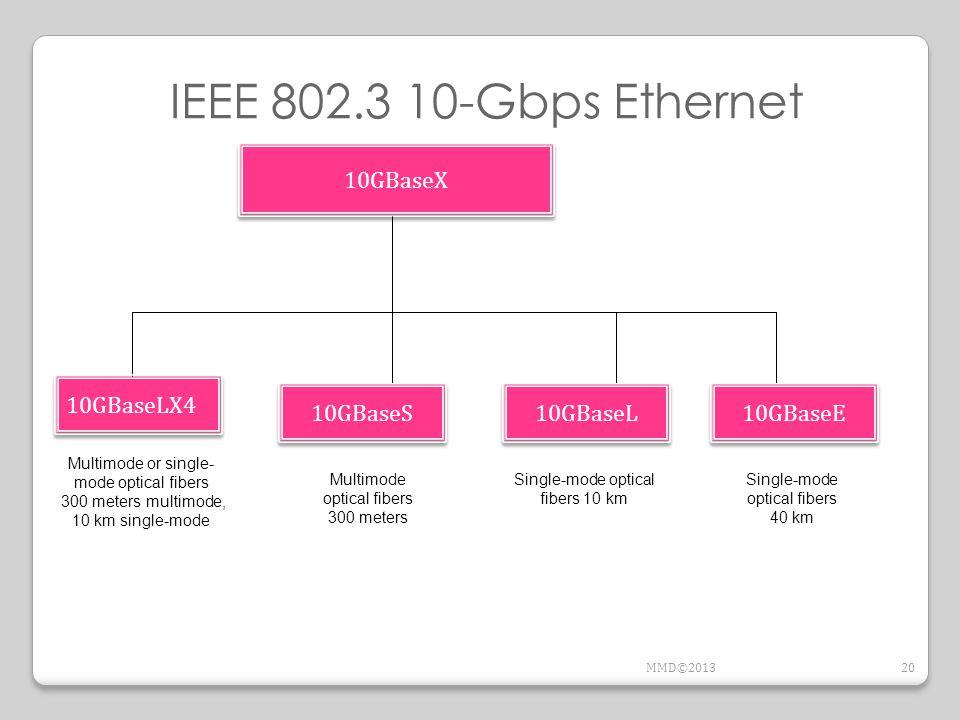 IEEE 802.3 10-Gbps Ethernet 10GBaseX 10GBaseLX4 10GBaseS 10GBaseE
