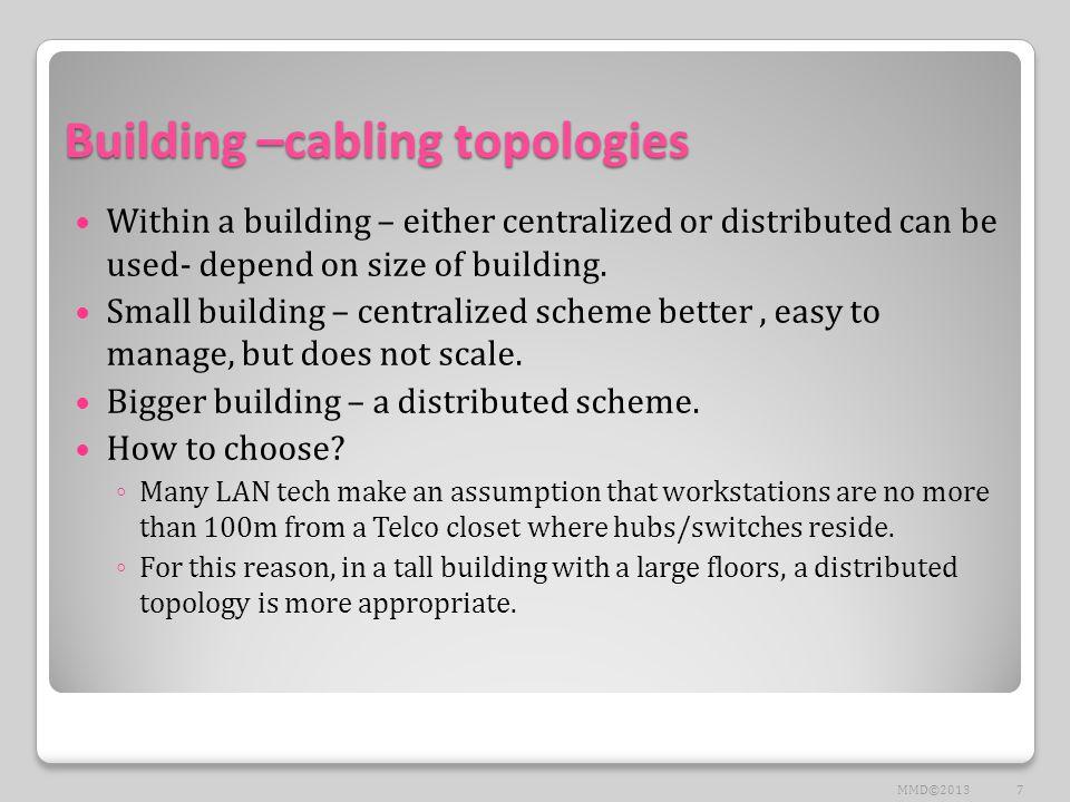 Building –cabling topologies