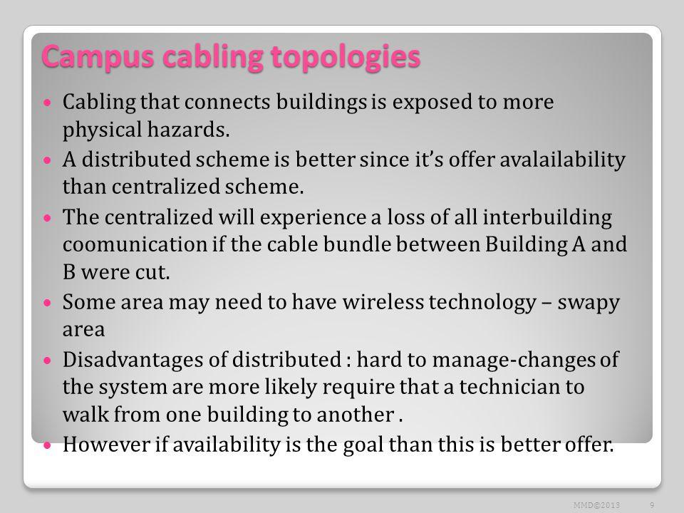 Campus cabling topologies