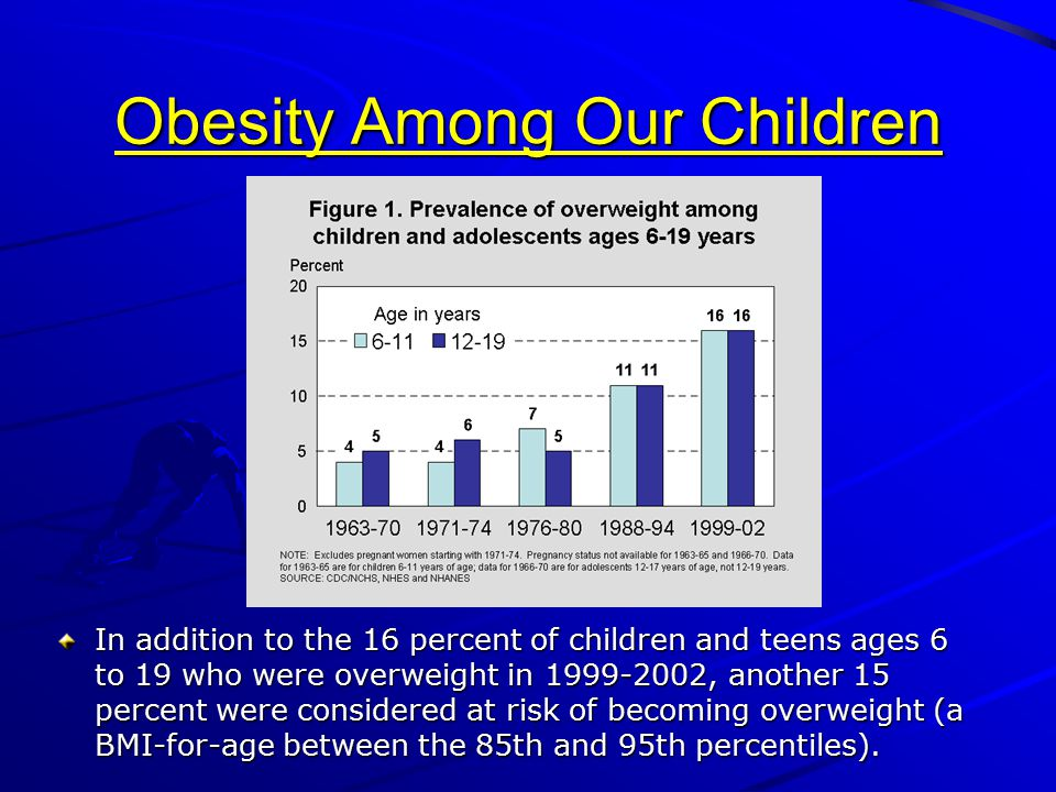 Obesity Among Our Children