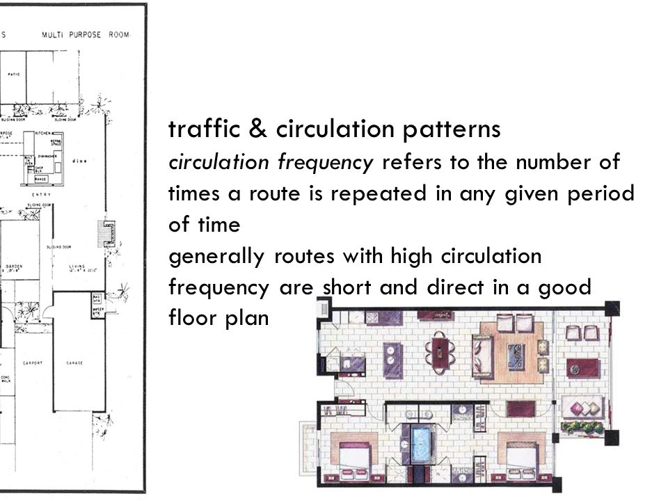 traffic & circulation patterns
