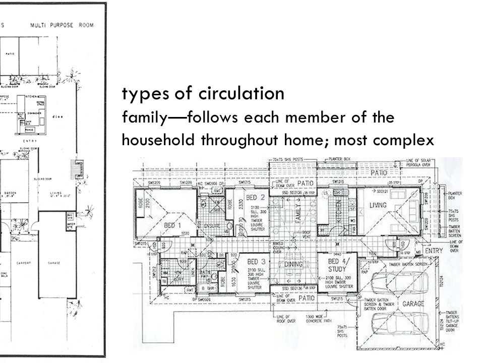 types of circulation family—follows each member of the household throughout home; most complex