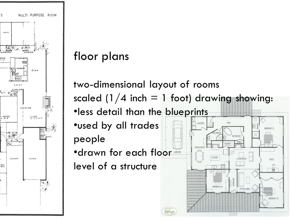 floor plans two-dimensional layout of rooms