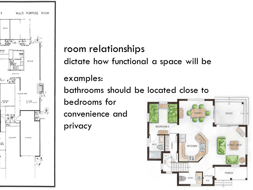 room relationships dictate how functional a space will be examples: