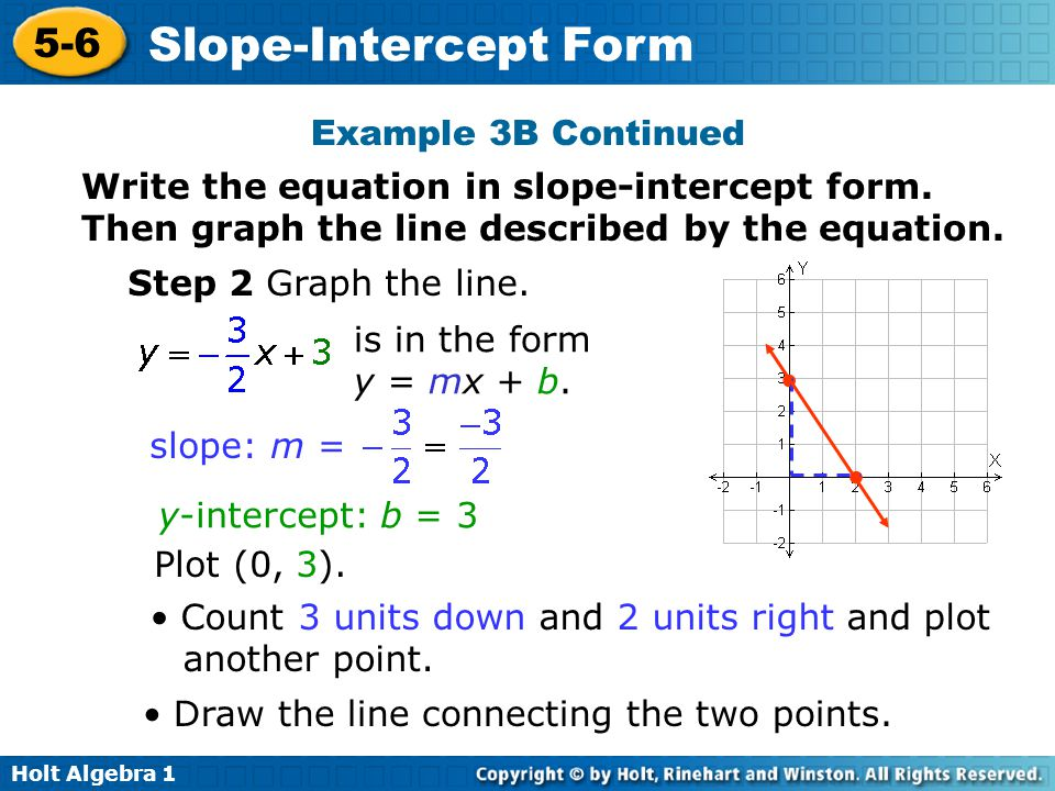 Example 3B Continued Write the equation in slope-intercept form. Then graph the line described by the equation.