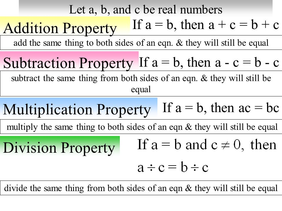 Multiplication Property