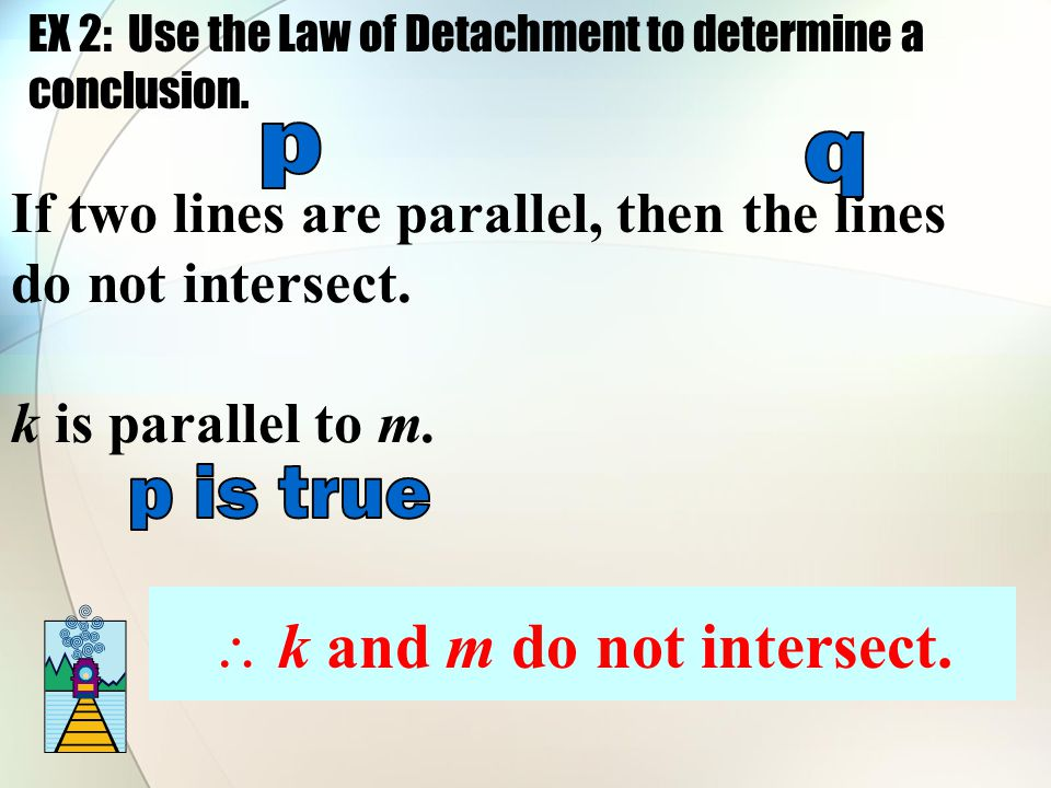 EX 2: Use the Law of Detachment to determine a conclusion.