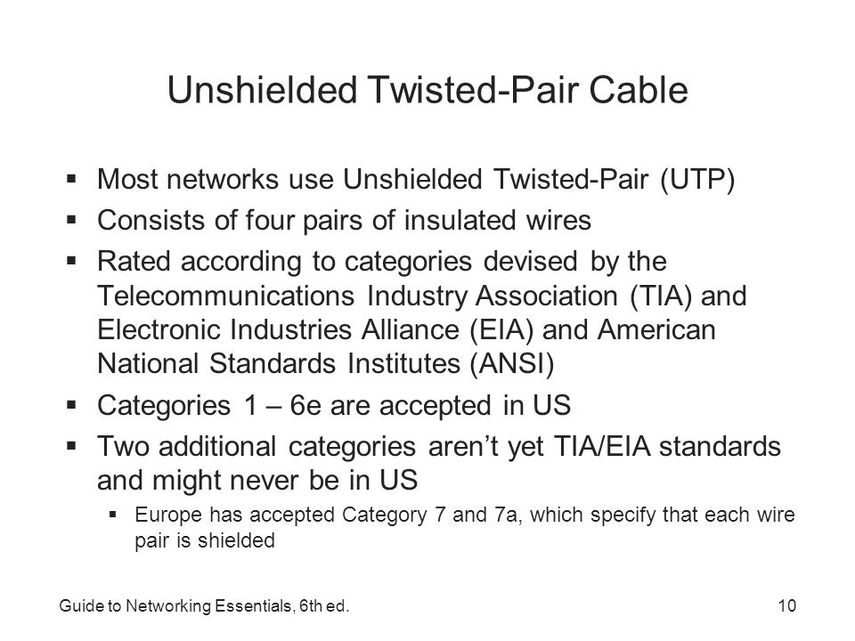 Unshielded Twisted-Pair Cable