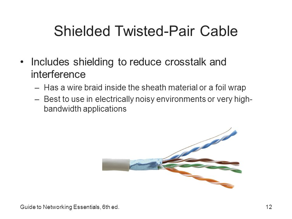 Shielded Twisted-Pair Cable