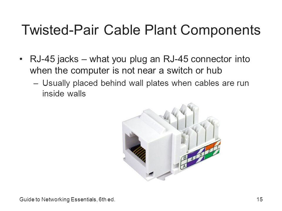 Twisted-Pair Cable Plant Components