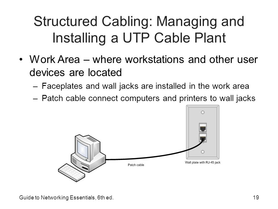 Structured Cabling: Managing and Installing a UTP Cable Plant