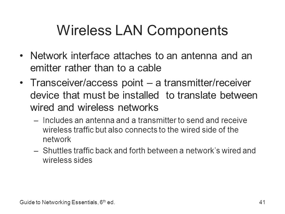 Wireless LAN Components