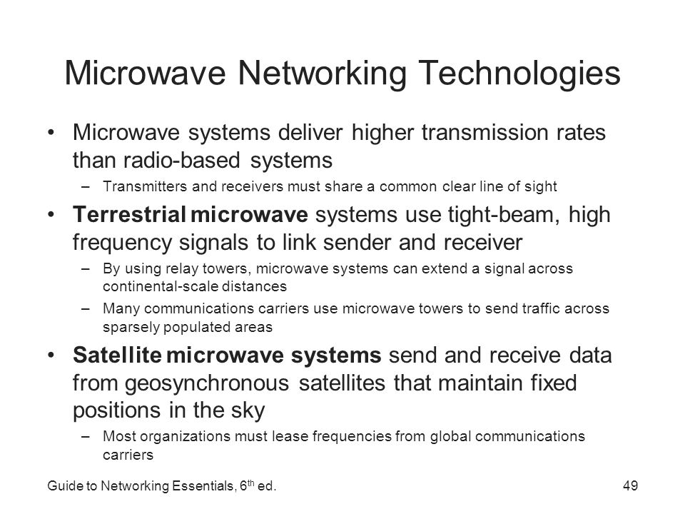 Microwave Networking Technologies