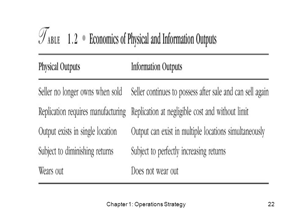 Chapter 1: Operations Strategy
