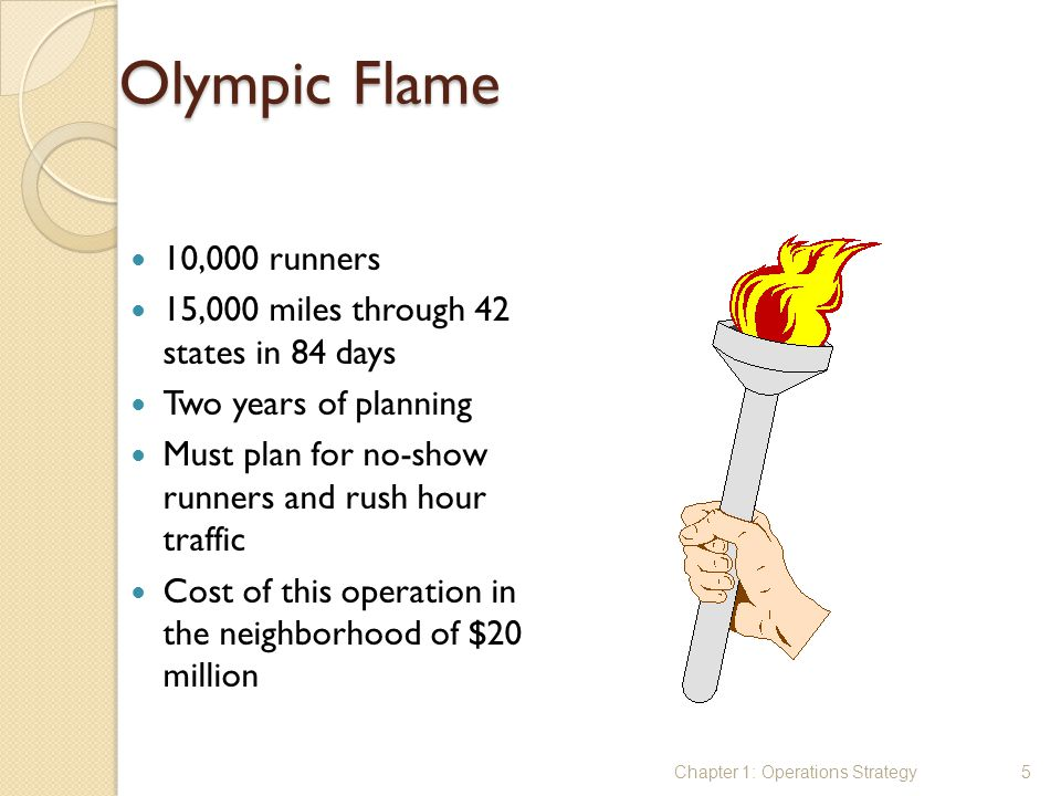 Olympic Flame 10,000 runners 15,000 miles through 42 states in 84 days