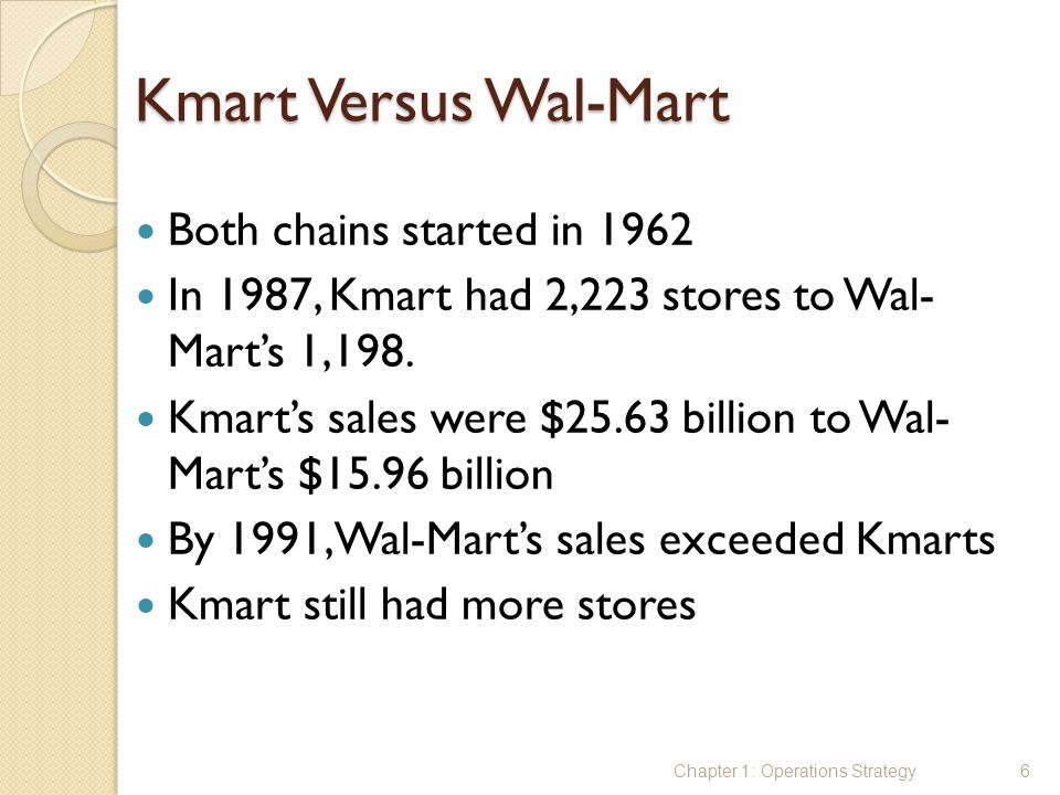Kmart Versus Wal-Mart Both chains started in 1962