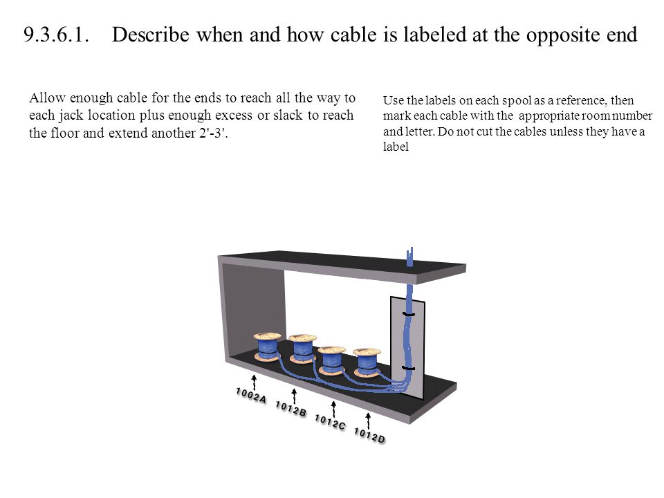 9.3.6.1. Describe when and how cable is labeled at the opposite end