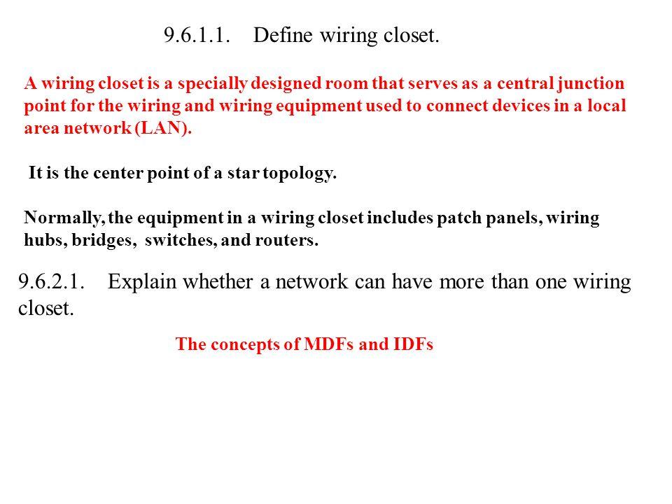 9.6.1.1. Define wiring closet.