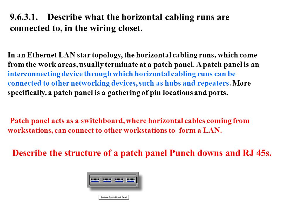 Describe the structure of a patch panel Punch downs and RJ 45s.