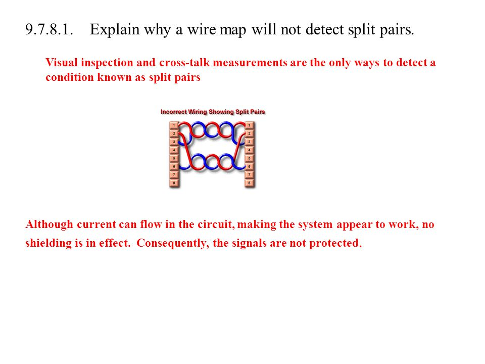 9.7.8.1. Explain why a wire map will not detect split pairs.