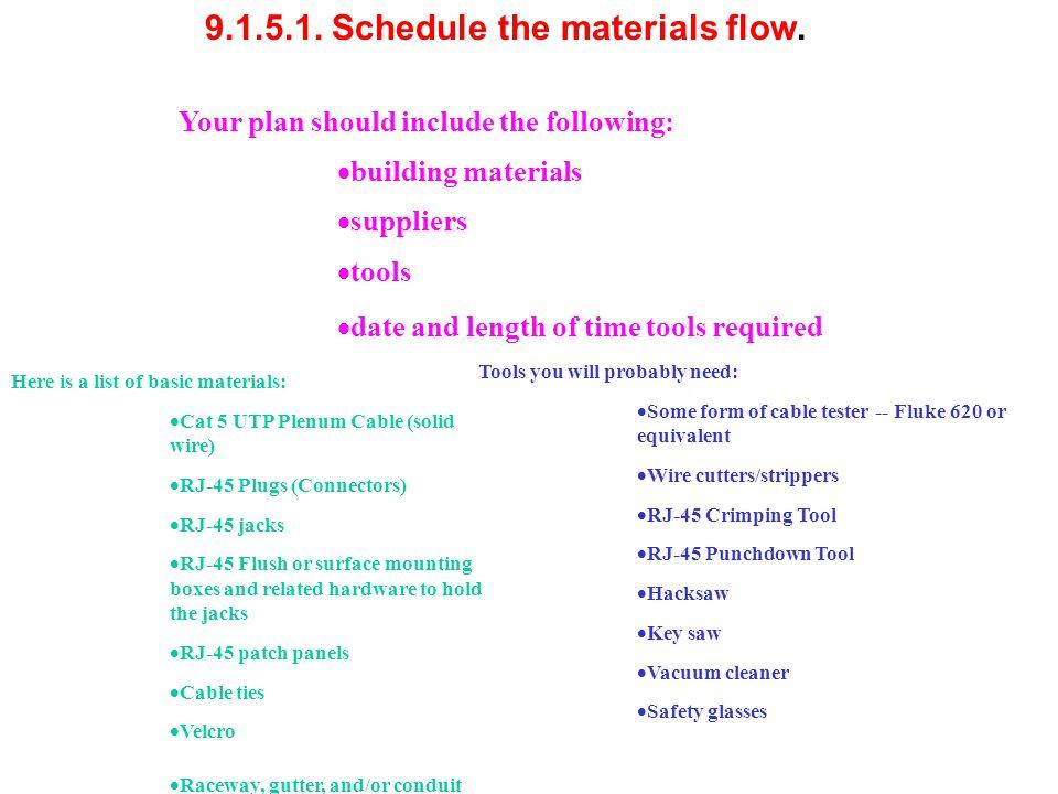 9.1.5.1. Schedule the materials flow.