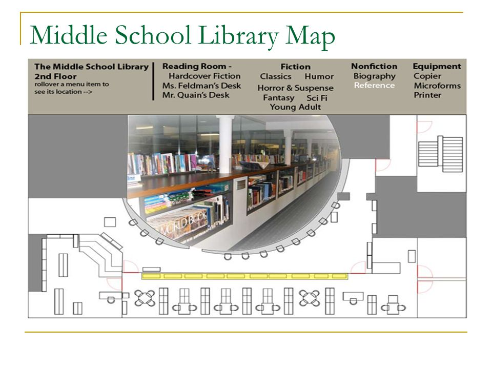 Middle School Library Map
