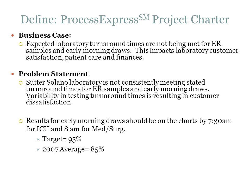 Define: ProcessExpressSM Project Charter