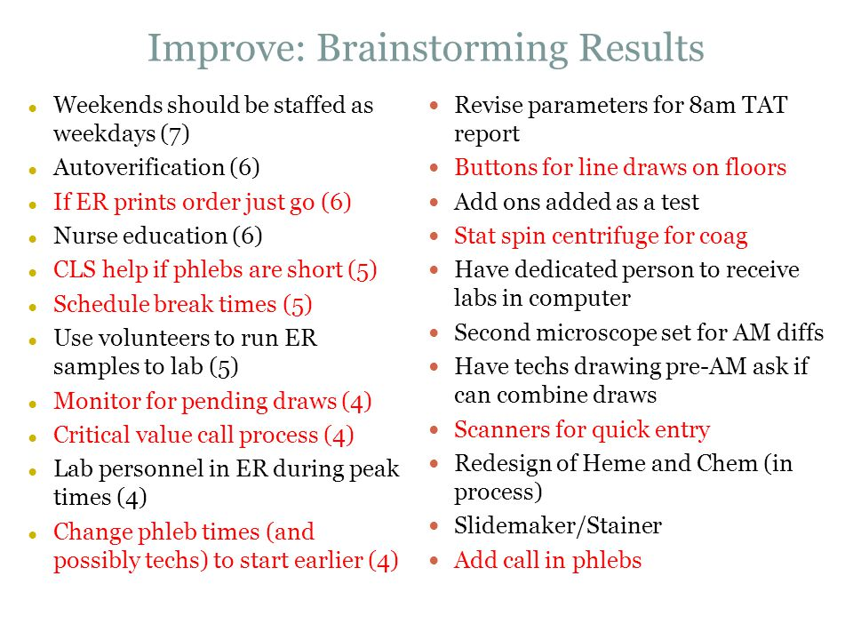 Improve: Brainstorming Results