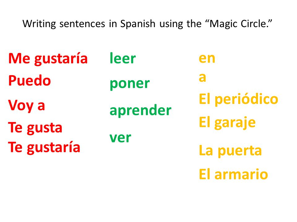 Writing sentences in Spanish using the Magic Circle.