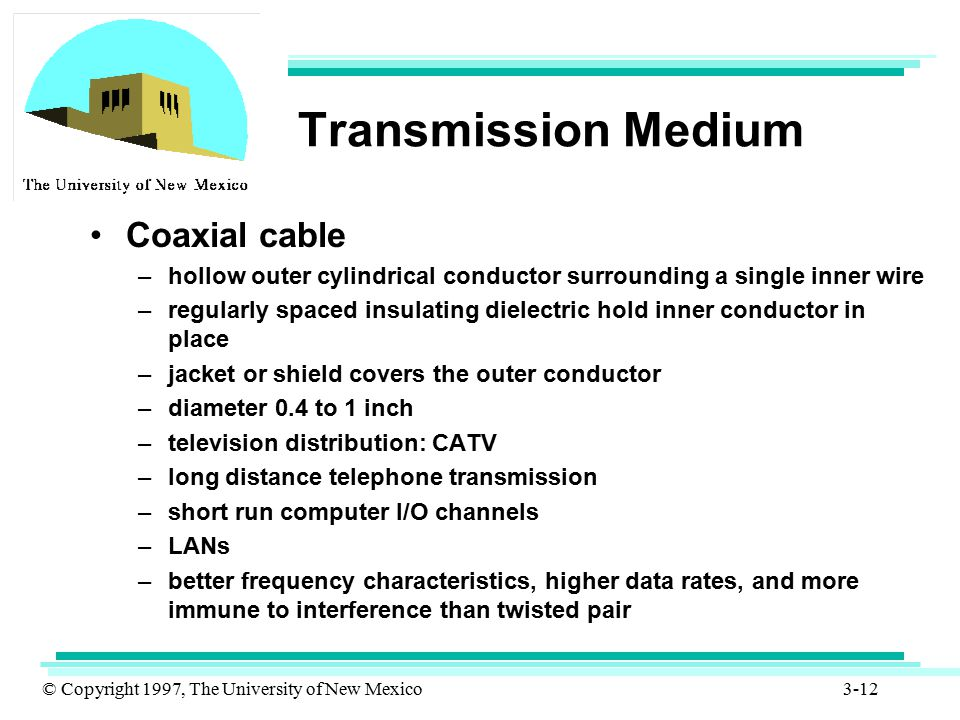 Transmission Medium Coaxial cable