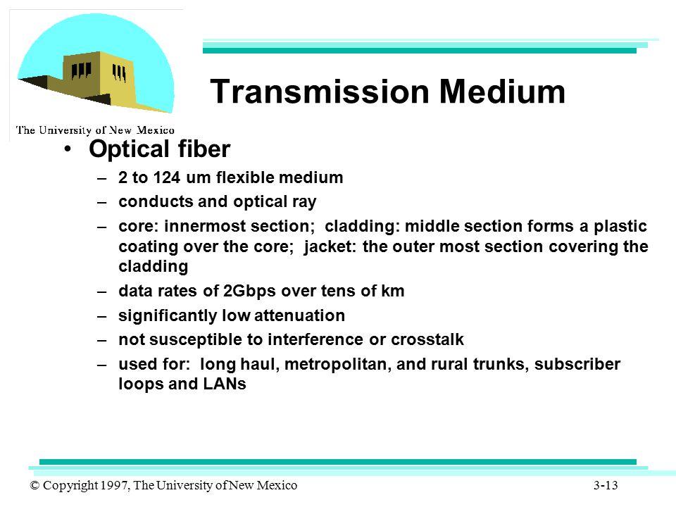 Transmission Medium Optical fiber 2 to 124 um flexible medium