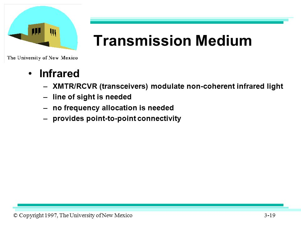 Transmission Medium Infrared