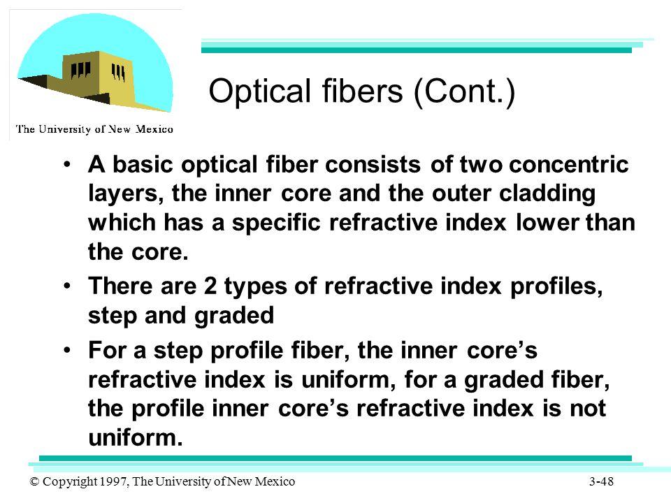 Optical fibers (Cont.)