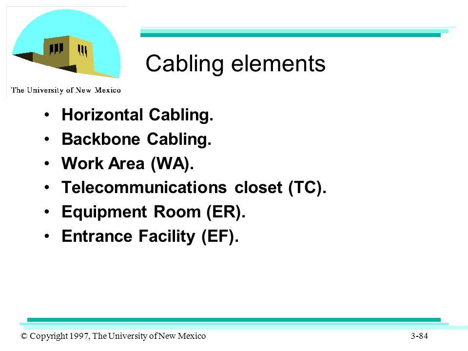 Cabling elements Horizontal Cabling. Backbone Cabling. Work Area (WA).