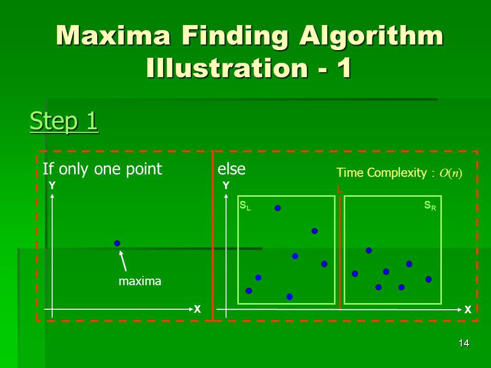 Maxima Finding Algorithm Illustration - 1