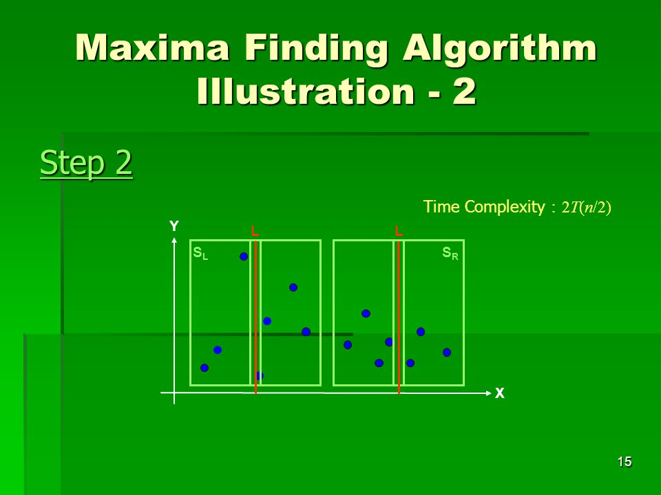 Maxima Finding Algorithm Illustration - 2