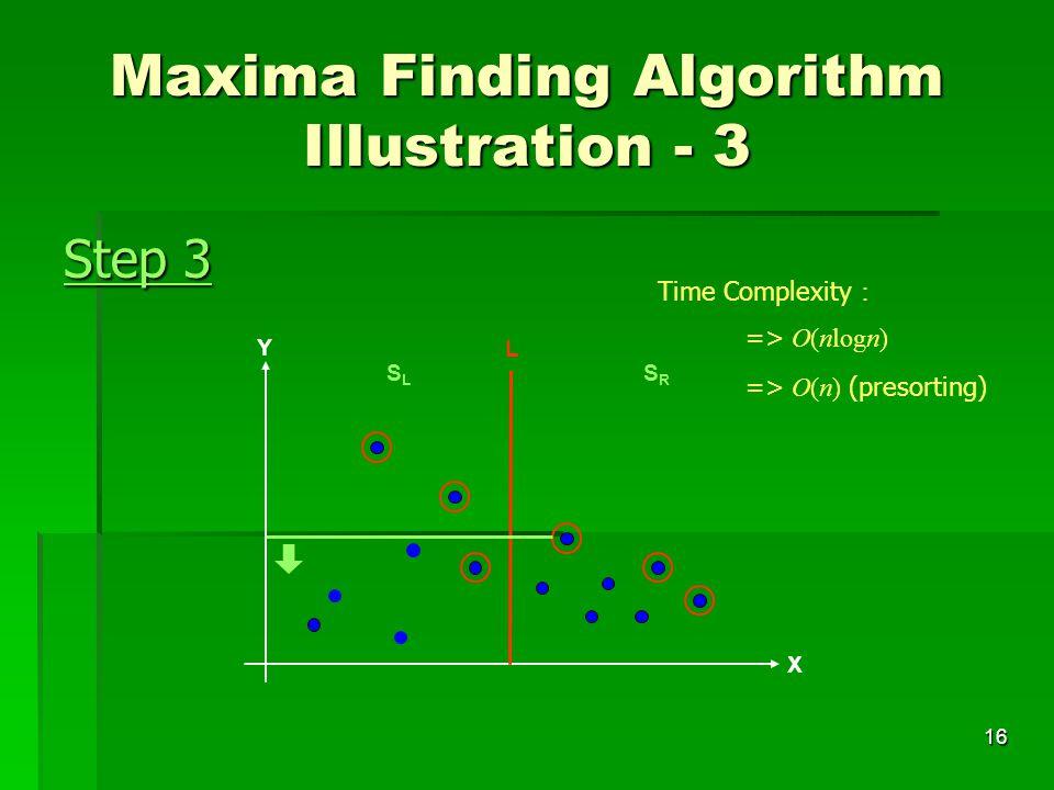 Maxima Finding Algorithm Illustration - 3