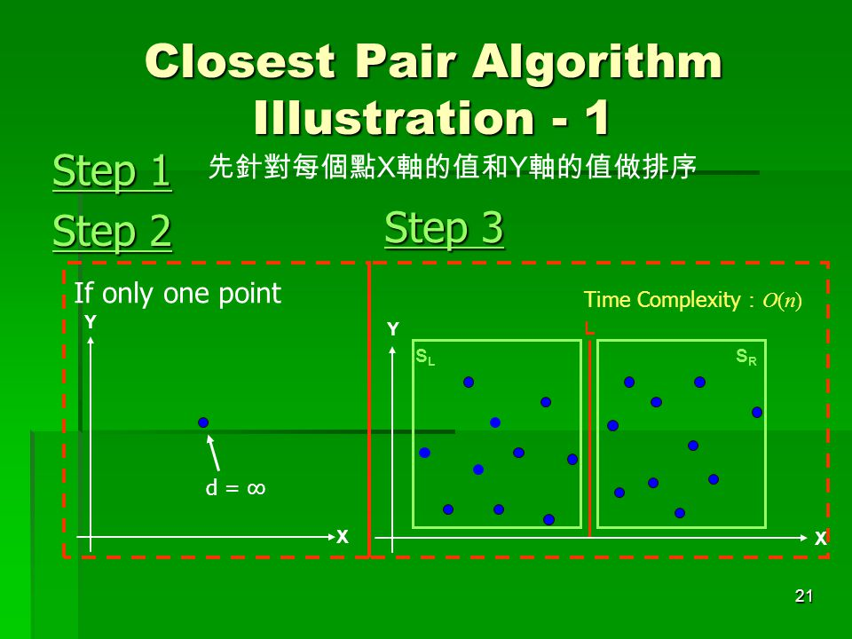 Closest Pair Algorithm Illustration - 1