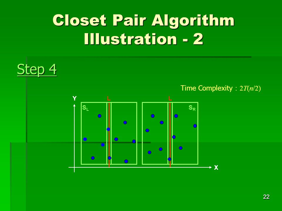 Closet Pair Algorithm Illustration - 2