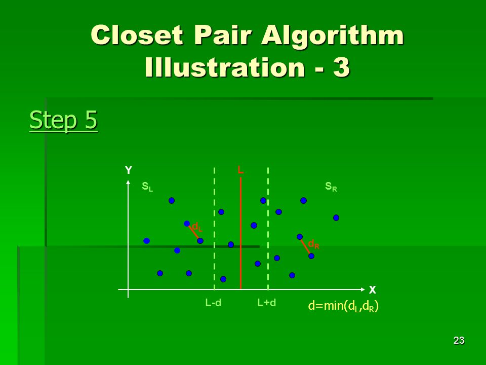 Closet Pair Algorithm Illustration - 3