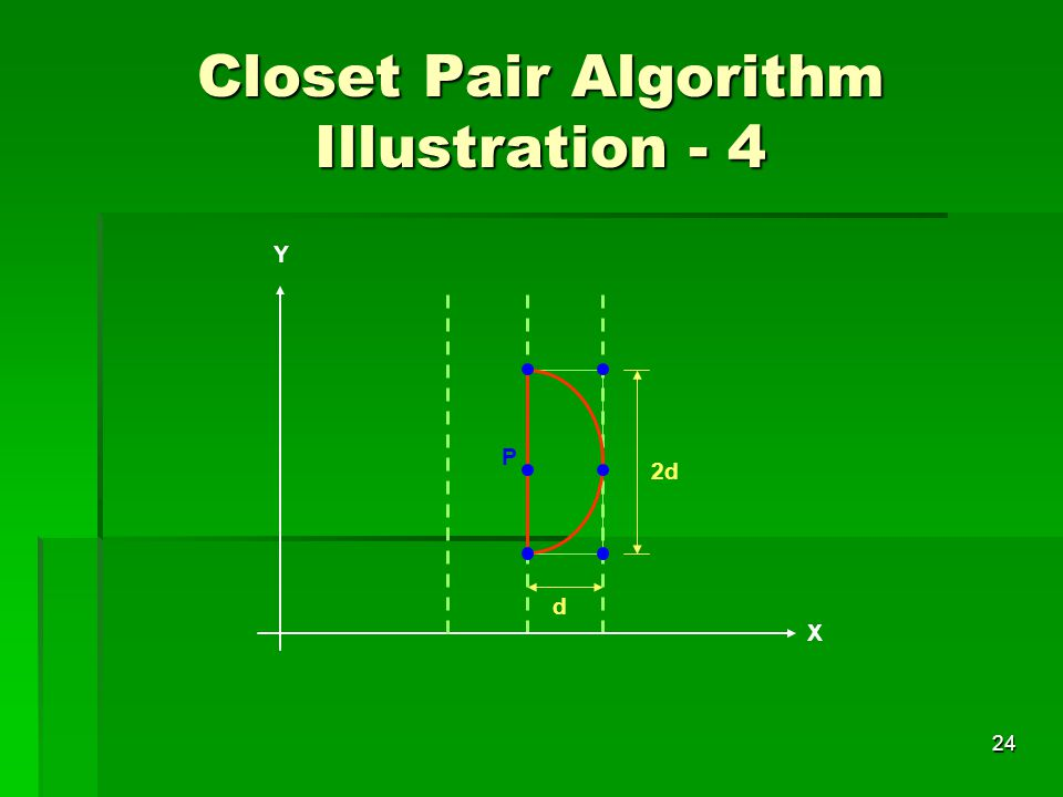 Closet Pair Algorithm Illustration - 4