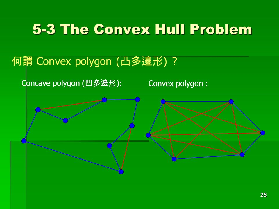 5-3 The Convex Hull Problem