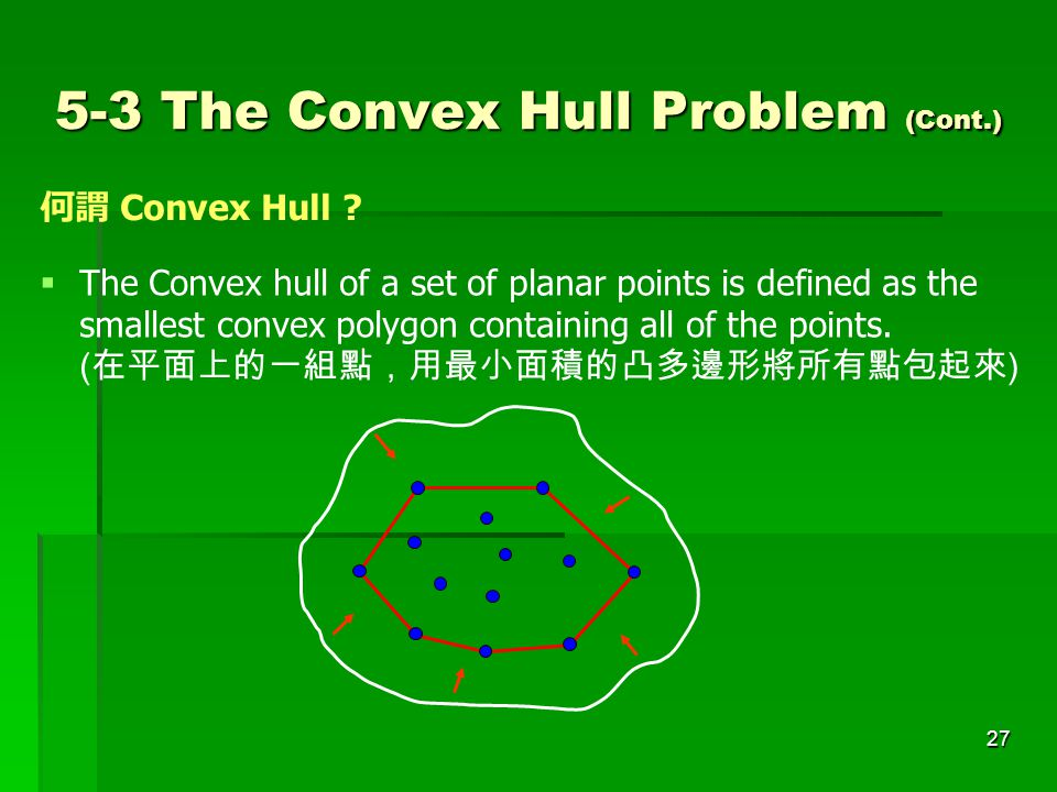 5-3 The Convex Hull Problem (Cont.)