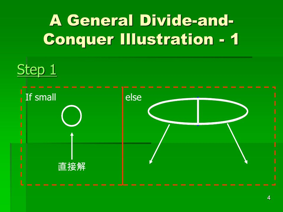 A General Divide-and-Conquer Illustration - 1