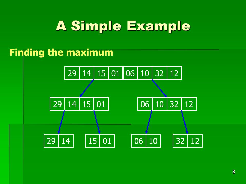 A Simple Example Finding the maximum 29 14 15 01 06 10 32 12 29 14 15
