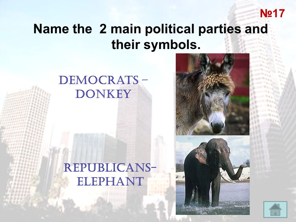 Name the 2 main political parties and their symbols.