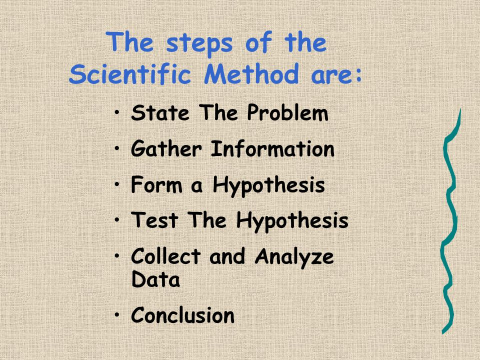 The steps of the Scientific Method are: