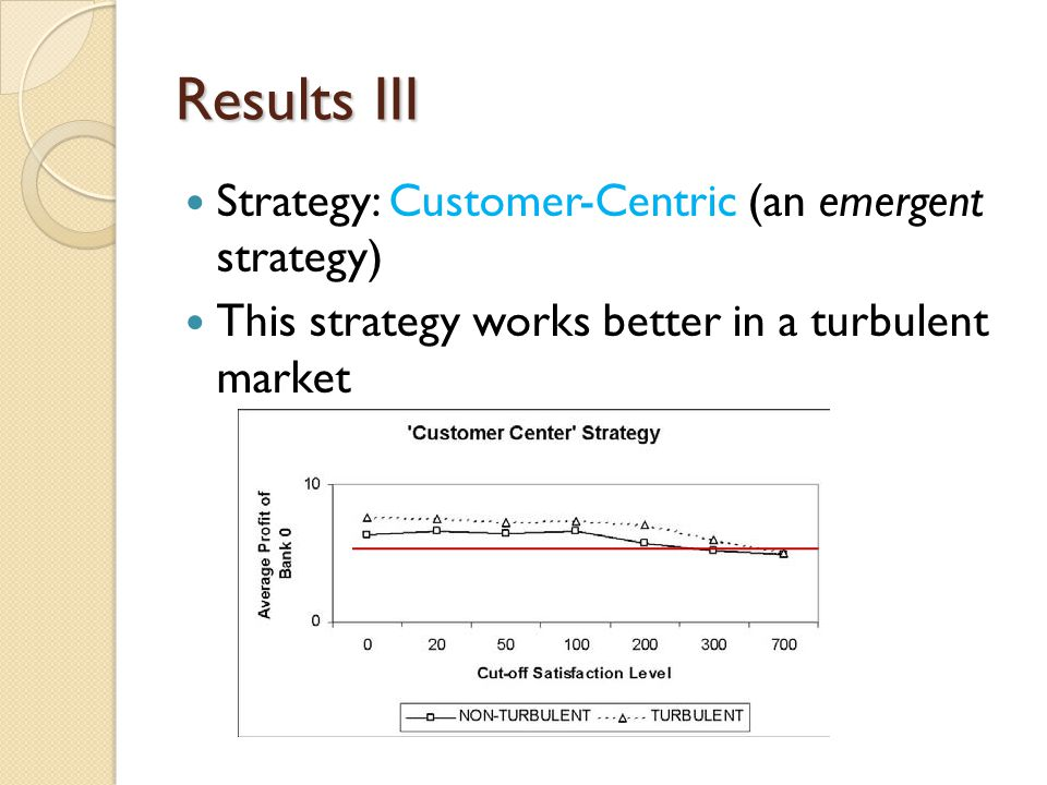 Results III Strategy: Customer-Centric (an emergent strategy)
