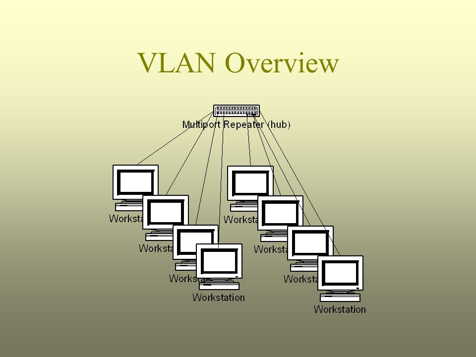 VLAN Overview